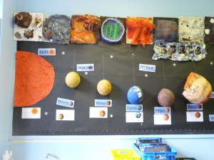 Part of the finished display in yr 5